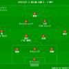 【J1 第15節】神戸 4 - 0 札幌 12試合ぶりの敗戦は2人退場、4失点とこれまでの上り調子が全て吹き飛ぶ完敗