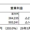 日産自動車(7201)2018年3月期第3四半期決算