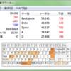 キー別タイプ数ランキング (2014年6月)