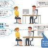 あなたは診察時、患者さんを診ているの、それともパソコン画面?