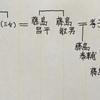 小沢健二とジャニー喜多川が遠縁だったメモ