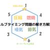 バルブタイミング問題の解き方解説【2級整備士試験】