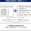 9月27日大阪市会(民生保健委員会) 文字起こし&ツッコミ