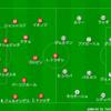 UCL16/17-E3-CSKAモスクワ.vs.モナコ