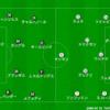 UCL16-17-E3-レヴァークーゼン.vs.トッテナム