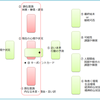 5-3.展開されたカードの書き写し ~タロットカード占い講座~