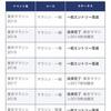 東京マラソン2019当落の謎