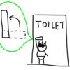 トイレのノブの方向を変えてみた