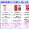 更年期の市販薬 比較検討(5) 〜「更年期」を知って「幸年期」へ!(34)〜