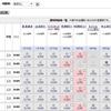地方空港③ 安い解脱。JAL福岡宮崎25往復