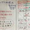 表やグラフの見方・気付き方(分析)の指導