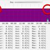 libeatmydataを使ってpostfixを劇速にする [用法用量要確認]