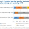 レジデンシートレーニングを3年間受けた病院家庭医:キャリアの柔軟性なのか、それとも診療所家庭医に対する脅威なのか?