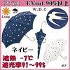 つばめの柄の日傘