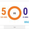 錦織アルゼンチン2017決勝のドルゴポロフ選手とは【テニス】対戦成績も