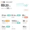 体重と徒歩数の記録方法