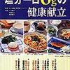 台湾旅行と高血圧、塩分制限