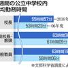 先生にも残業上限決めて 中学教諭57%「過労死ライン」 - 東京新聞(2017年8月22日)