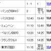 2012フライト予約 縦軸