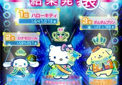 『2019年 サンリオキャラクター大賞』はデビュー45周年のハローキティが1位奪還!