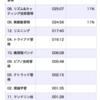 2020/03/31(火)