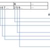 SQLのパフォーマンスを最適化するために