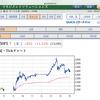 12月16日 株価動向