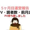 初心者のブログ開設 5ヶ月目運営報告【PV・アクセス数】