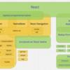 Webエンジニアがスマホアプリをリリースするまでに学んだ32のコト(前編)