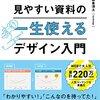 8/26 Kindle今日の日替りセール
