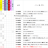 20171203南波一海×小林清美ぶっちゃけトークvol.5開催