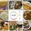 【スタイルアップ100日チャレンジ】69〜79日目