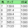 2021年03月27日 中京04Rオープンジャンプレース
