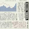 経済同好会新聞 第164号「豊かさの指標「実質賃金」」