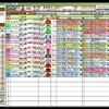 競馬無双で競馬予想!オールカマー(GII) 競馬予想参考データ 2016年 「競馬レース結果ハイライト」≪競馬場の達人,競馬予想≫JRA-VAN対応競馬ソフト