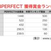 2018PERFECT賞金獲得金額ランキング〜トップ5編〜