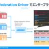 データ仮想化ドライバー CData Query Federation Driver で複数データソースに単一SQLでアクセス