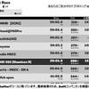 Zwift - MGCC D Pursuit Race