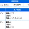 【2019年万馬券10本目】今宵船橋メインで万馬券!151.2倍!