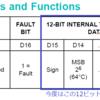 SPIで何かを読み出してみる / K型熱電対とMAX31855 (5V版) / NISTの変換式で変換する