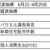 【6月21〜25日の経済指標】パウエル議長発言、新築住宅販売件数、PCEデフレーター