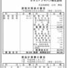 BASFジャパン株式会社 第69期決算公告