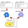 IntelliJでちょっと便利な機能、KotlinからJavaへ逆コンパイル | Android Kotlin