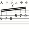 【これさえ覚えれば大丈夫】ギターのマイナー・スケール3種類