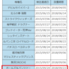 【煉獄劇場】第60話 決戦!!悪魔城BDH 元町杯参加編