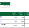 保有株含み損益 -2017.6.09 株式を買い増し