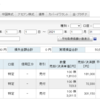 【2021年1月】実現損益(国内株式2年目)