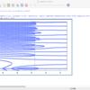 Maximaでリーマン予想のゼータ関数をプロットした