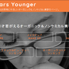 """ Look 10 Years Younger "" ~ 美容レビューの記事を独立させました"