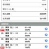 2020年12 2月16日 中央競馬(東京・京都)の予想をしてみた